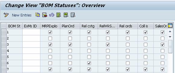 Figure 3.4 BOM Statuses