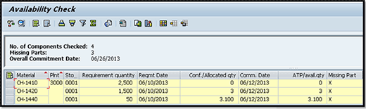 example of SAP availability check