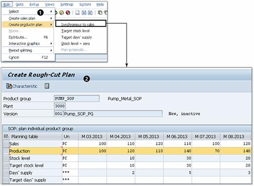S&OP in SAP ECC