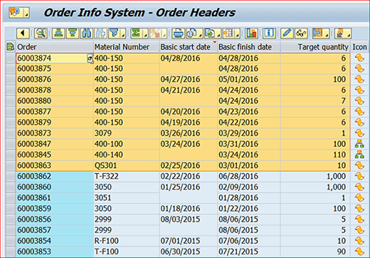 Graphic displaying the selection of a block of fields in Production Order Information System in SAP.