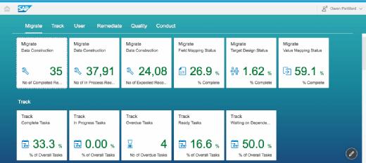 SAP Fiori Launchpad data steward alerts