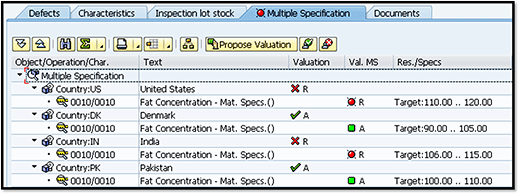Multiple Specifications feature