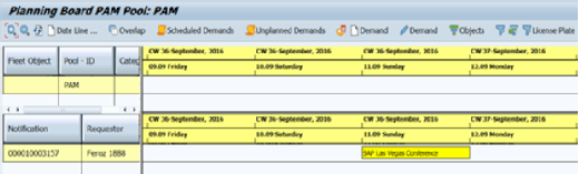 SAP Pool Asset Management Planning Board