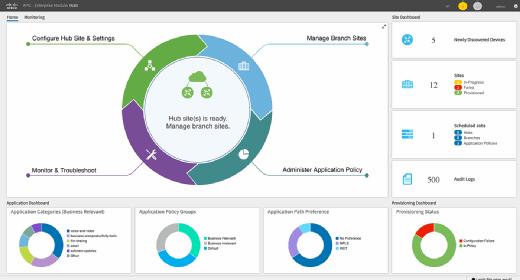 Cisco's APIC-EM simplifies network deployment and management.