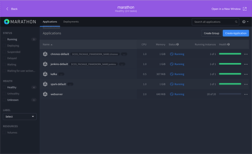Mesosphere Marathon dashboard screenshot