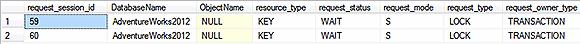 SQL Server locking status