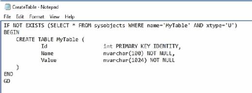 MyTable database