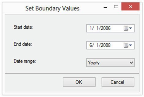 Figure 1: The Create Partition Wizard lets you set boundary values.