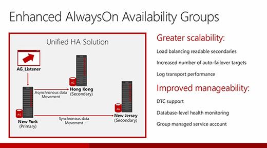 SQL Server 2016 Innovations