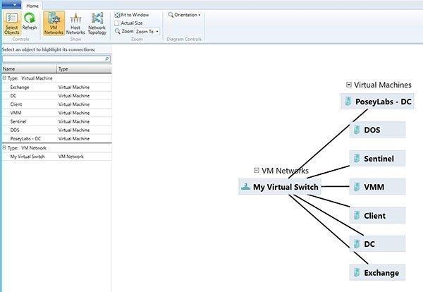 Use scvmm to diagram vm network connectivity vm diagram publicscrutiny Images