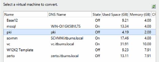 Auswahl der virtuellen Maschine für die V2V-Migration.