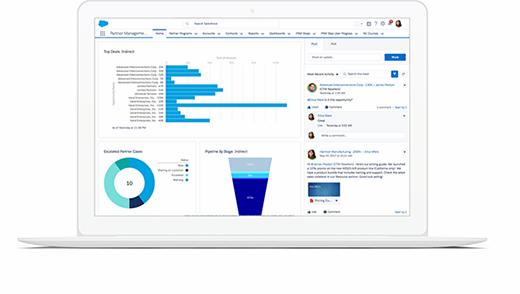 Die Abbildung zeigt einen Screenshot des Startbildschirms von Salesforce PRM. Salesforce bietet damit ein Tool, mit dem Kunden ihre Interaktionen mit Partnern managen können.