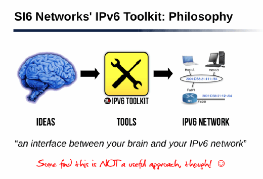 SI6 Networks' IPv6 philosophy.