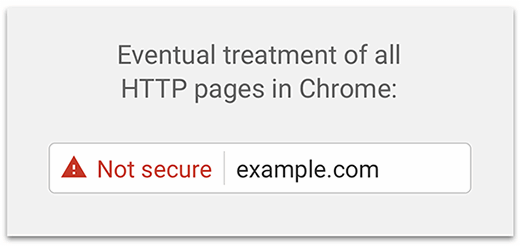 Google Chrome browser HTTP warning