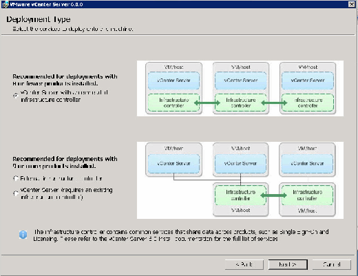 VMware vCenter Server 6.0 deployment type.