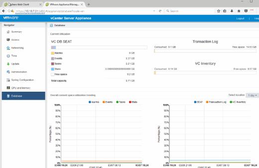 Monitoring vPostgres database
