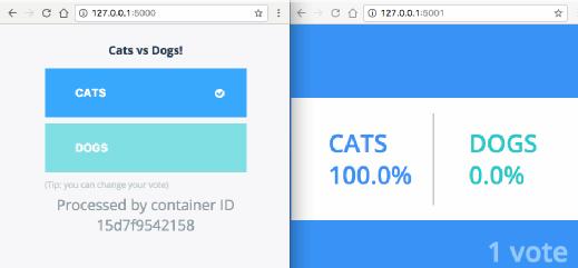 Docker sample app