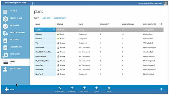 The HTML/JavaScript Self-Service Management Portal aims to bundle many service plans.