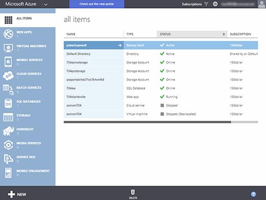 Azure Service Management portal