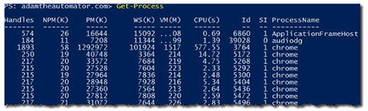 PowerShell Get-Process output.