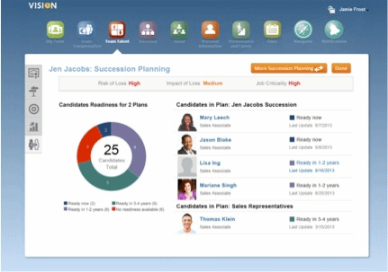 Oracle HCM Cloud 8 succession planning