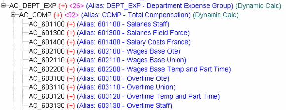 Long alias in Essbase