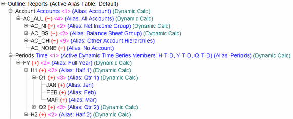 using uppercase for member names in Essbase