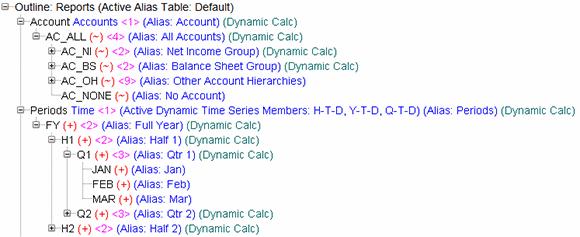 using uppercase for member names in Essbase