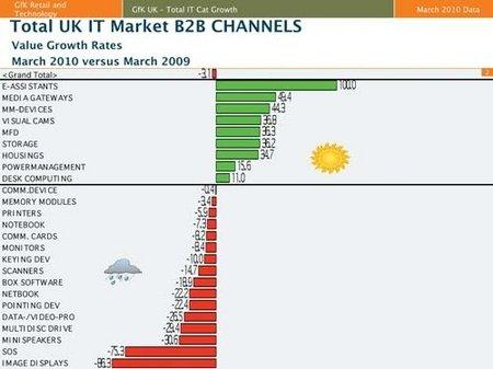 GfK chart 2.JPG