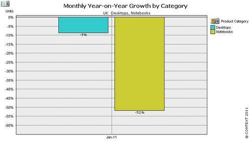 GDTC Chart2.jpeg