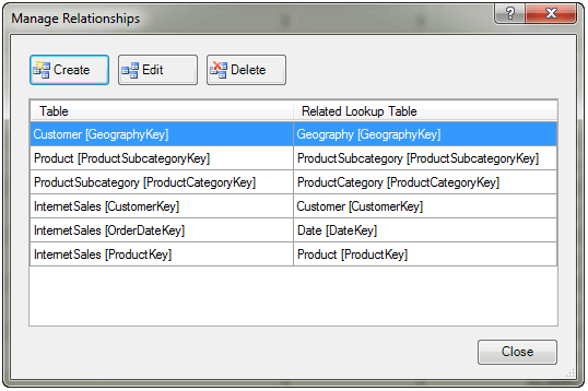 Managing database relationships with PowerPivot
