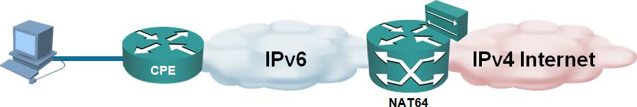 IPv4 to IPv6 translation: Comparing imperfect network-ready solutions -- NAT64 chart