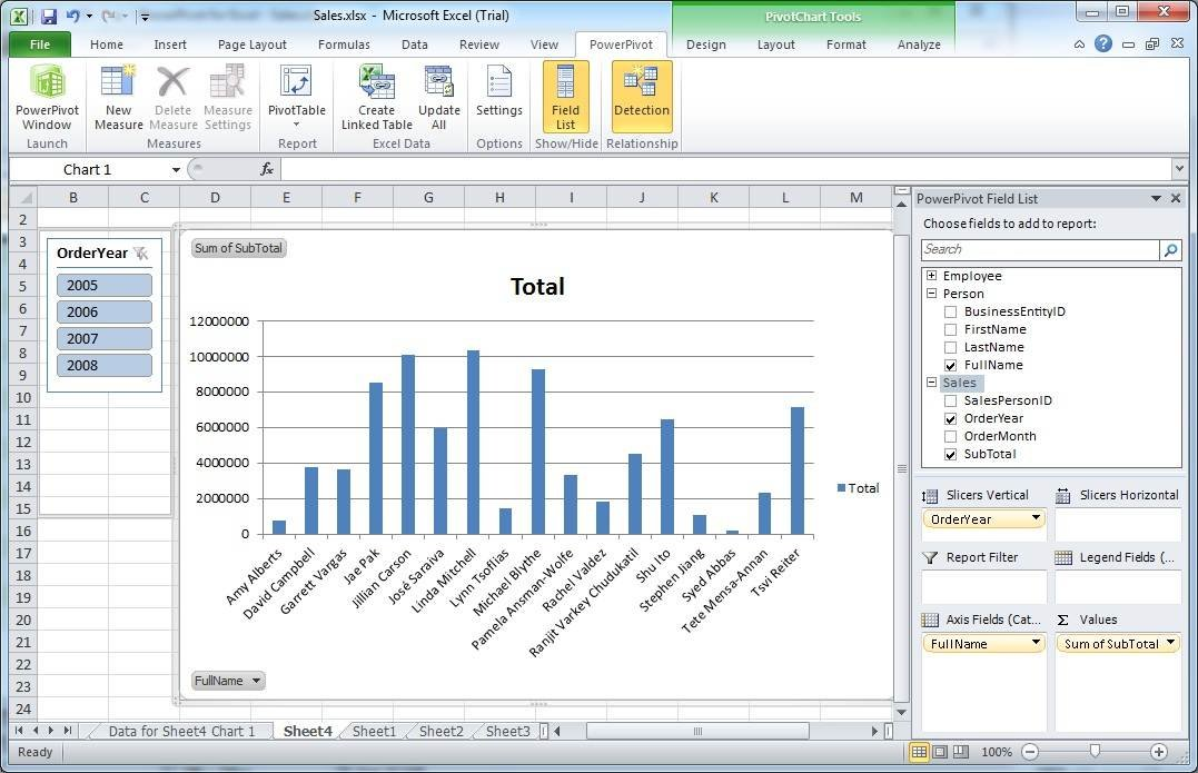 Putting the data to work: How to create a chart in PowerPivot
