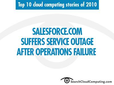Salesforce.com outage