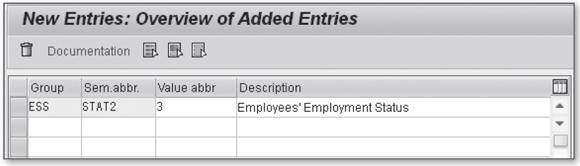 Refine Employee Search with STAT2 Semantic Abbreviation