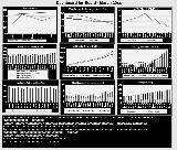 Nine-Graph Dashboard Example