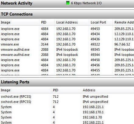 Windows 7 system: Resource Monitor network information