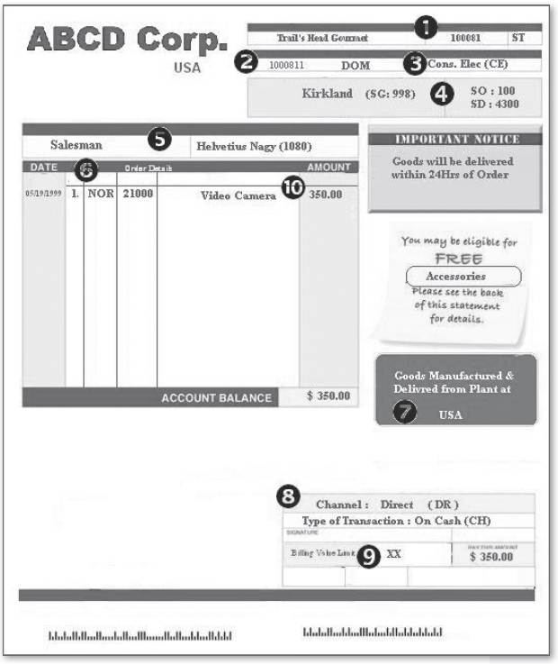 ABCD Corp. Sample Billing Document