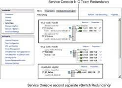 Service Console NIC Team Redundancy