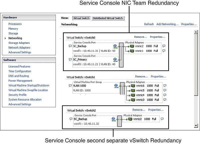 High availability guidelines and vmware ha best practices for Consul high availability