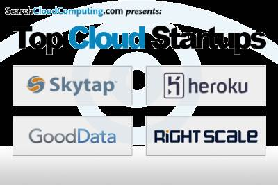 Cloud computing startups