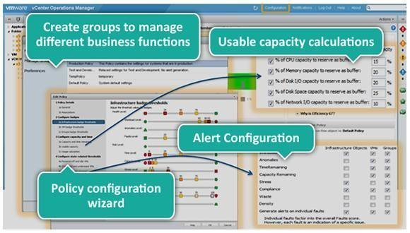 VCenter Ops Manager's alert and policy options