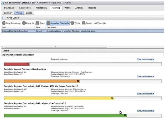 Config Manager in vCenter Ops