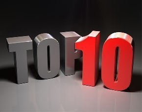 CSA top 10 big data security and privacy challenges