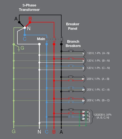 Three-phase power transformer.