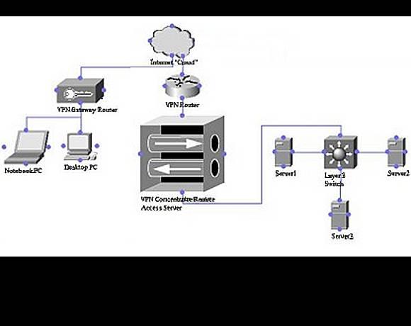 Modern VPN design