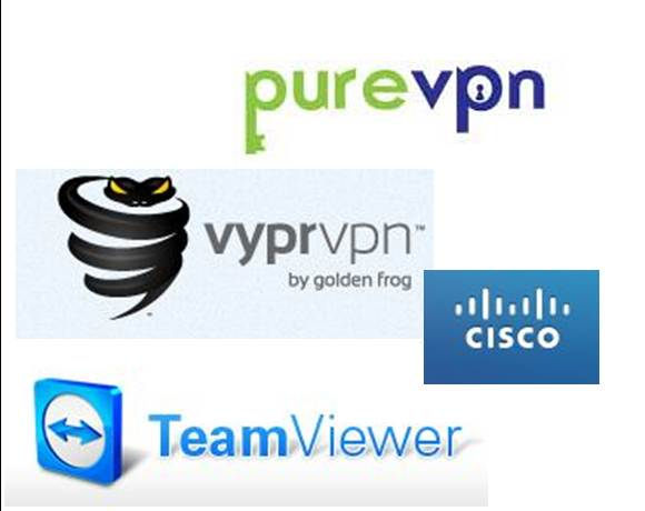 Top VPN clients