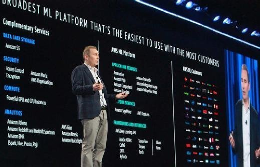 Andy Jassy at AWS re:Invent