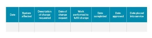 Change management planning table