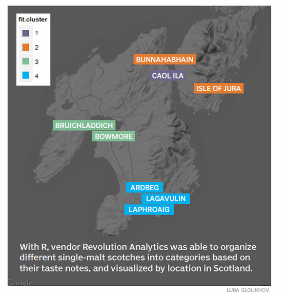 R programming language scotch map